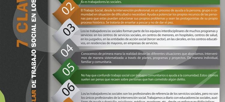 7 CLAVES PARA EL TRATAMIENTO DEL TRABAJO SOCIAL