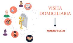 CURSO VISITA DOMILIARÍA EN TRABAJO SOCIAL (100h.) Del 9 de marzo al 18 de mayo de 2021
